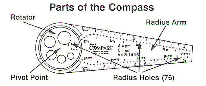 Picture of Safe-T compass